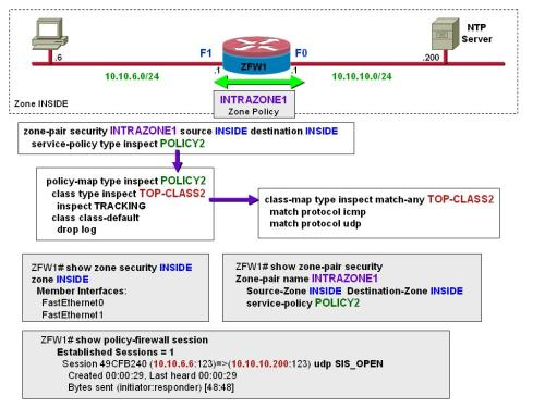 how to allow udp traffic through firewall