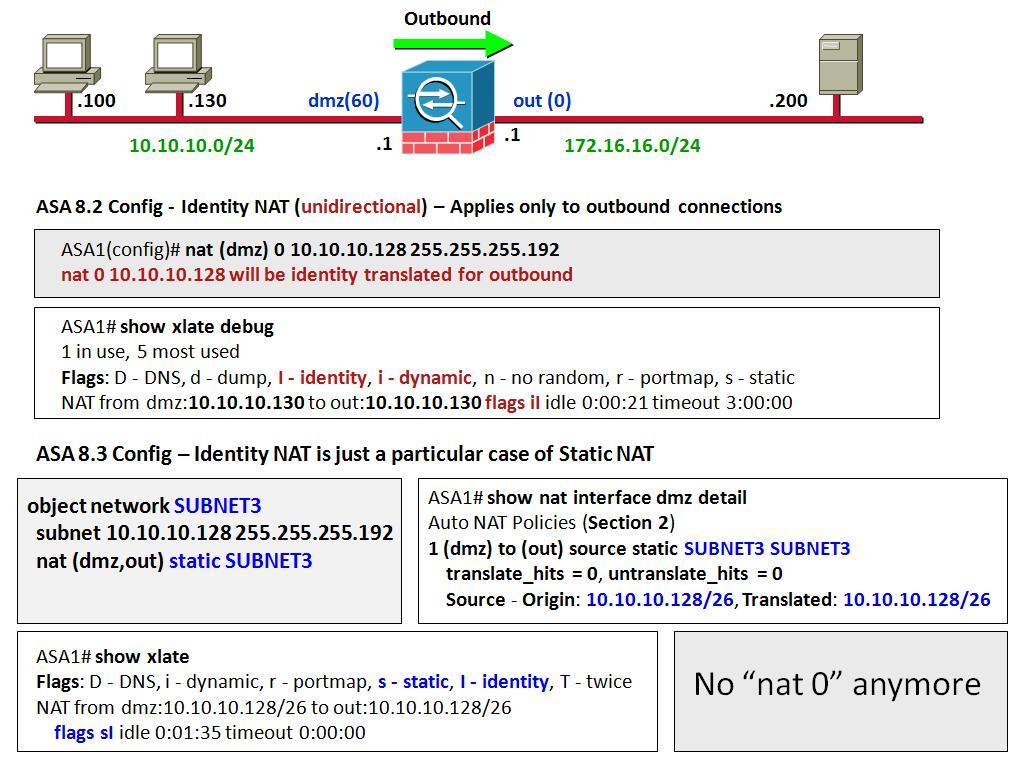 cisco asr 1001 x configuration guide